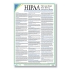 HIPAA Notice of Privacy Practices Poster (Patient Poster), Laminated, 12  x 18  - 1 per Pack HIPAA Notice of Privacy Practices Poster (Patient Poster). The HIPAA Notice of Privacy Practices Poster should be on display in your waiting room or reception area to inform patients of their rights under HIPAA. This poster provides a description of how protected health information may be used and disclosed, a health care providers' legal duties with respect to the information and who the patient can contact if more information is needed.  Laminated, size: 12  x 18  - 1 per Pack